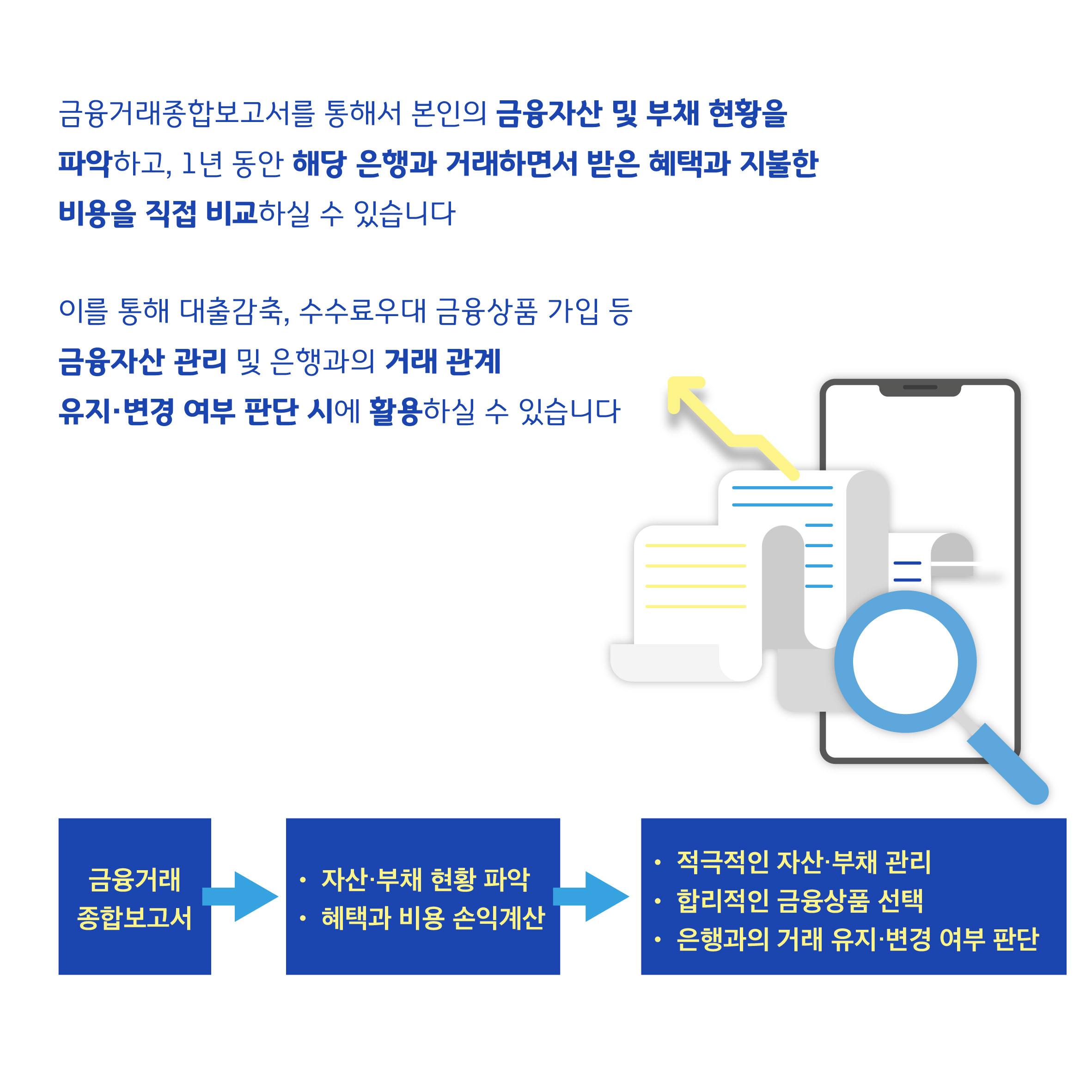 2. 어떻게 이용할 수 있나요? 거래은행 영업점을 방문하거나 인터넷‧모바일뱅킹에 접속해 '금융거래종합보고서' 서비스를 신청하면 무료로 제공받을 수 있습니다